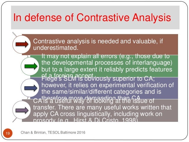 contrastive analysis vs errors analysis Interference errors is not to be confused with the contrastive analysis approach  to  description ofthe language to be learned, carefully compared with a parallel.