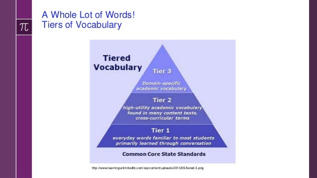 Tiers of Vocabulary ›Tier 2: Words that are employed in many content areas. Important for students to know and understand ...
