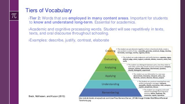 Task: Analysis of Math Vocabulary ›Directions: Using the Math text/pages provided, please identify and categorize the acad...
