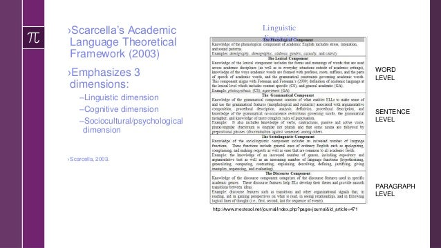 http://www.mextesol.net/journal/index.php?page=journal&id_article=471 ›Scarcella's Academic Language Theoretical Framework...