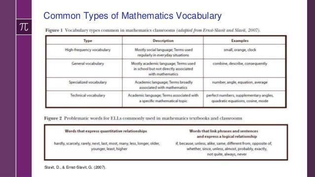 Common Types of Mathematics Vocabulary Slavit, D., & Ernst-Slavit, G. (2007).