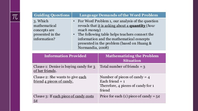 Information Provided Mathematical Concepts Mathematical Representations and Procedures Clause 3: If each piece of candy co...