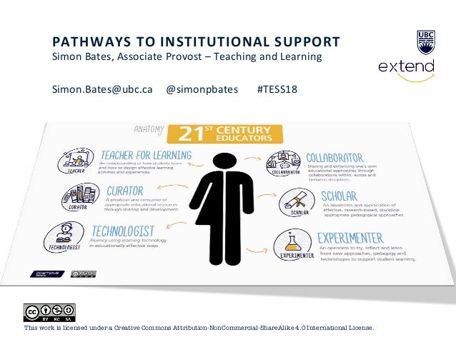 PATHWAYS TO INSTITUTIONAL SUPPORT Simon Bates, Associate Provost – Teaching and Learning Simon.Bates@ubc.ca @simonpbates #...