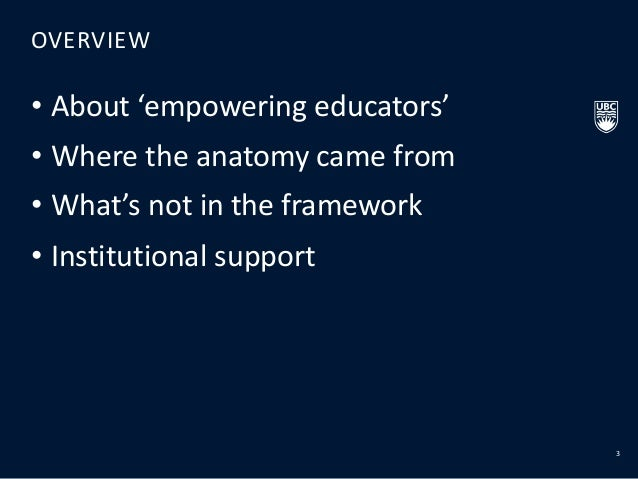 The anatomy of the empowered educator: pathways for institutional support Slide 3