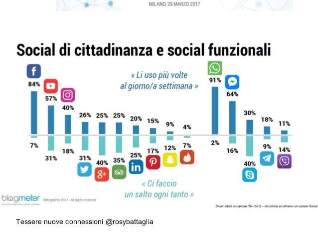 Tessere nuove connessioni @rosybattaglia https://www.blogmeter.it/product/italiani-e-social- media/