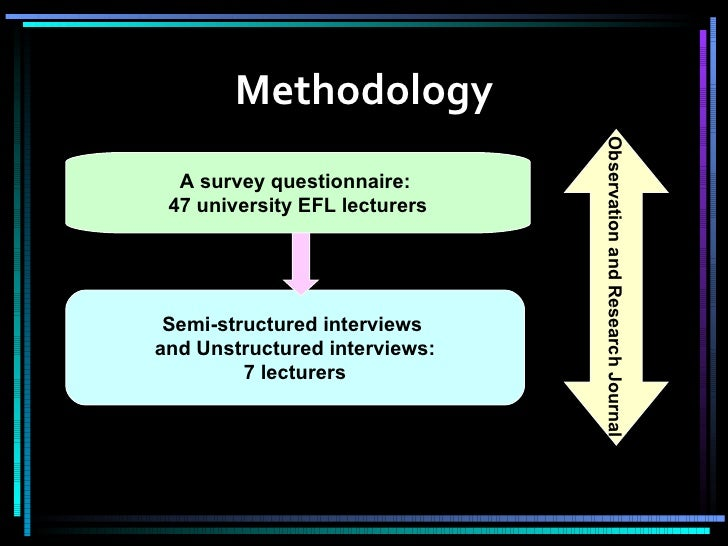 Teacher Cognition And Technology Mediated Language Instruction In The