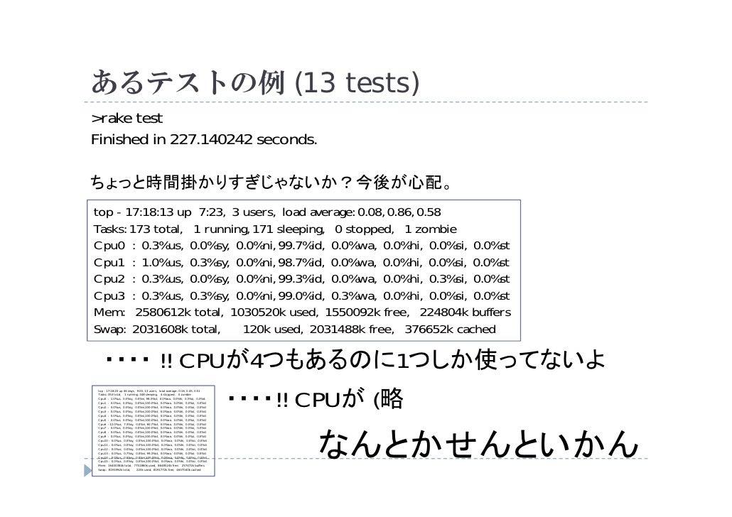 樽家昌也 (日本Rubyの会)  Slide 3