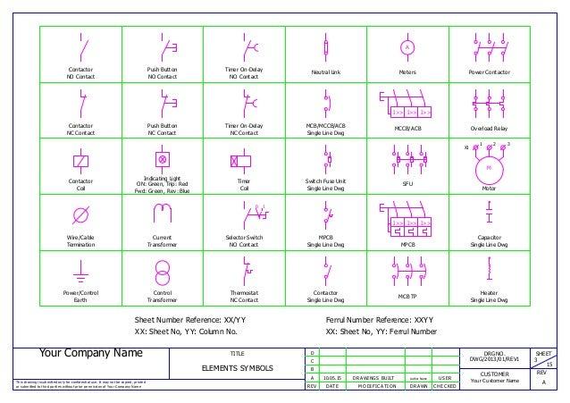 mcc panel wiring ga and bom sample 3 638?cb\=1432344314 mcc panel wiring diagram breaker sub panel wiring diagram \u2022 wiring Motor Control Schematic Diagram Symbols at metegol.co