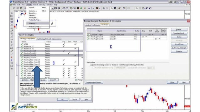 Build An Automated Trading Strategy With Tradestation