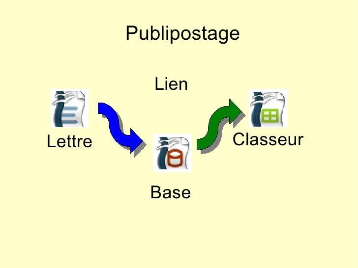 Publipostage Lien Lettre Classeur Base