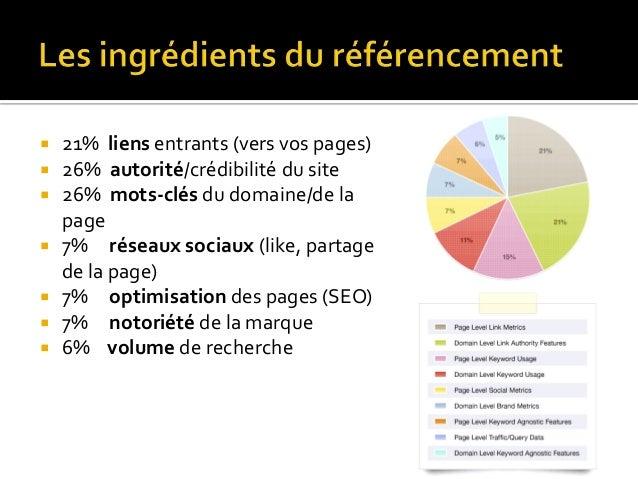 1. 2. 3. 4. 5. 6.  Votre secteur Vos produits Vos clients/cibles Les experts du secteur Vos concurrents Les marchés simila...