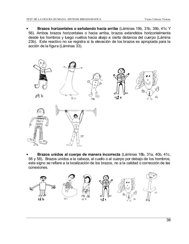 Test delafigurahumana 1 DFH
