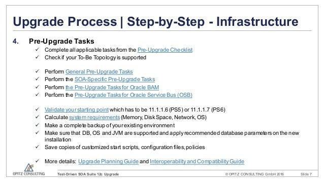 Test driven Soa Suite 12c Upgrade