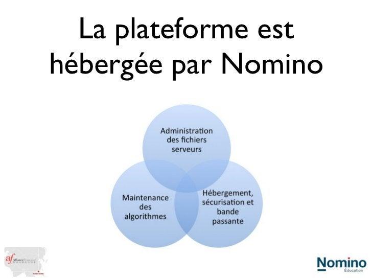 La plateforme esthébergée par Nomino