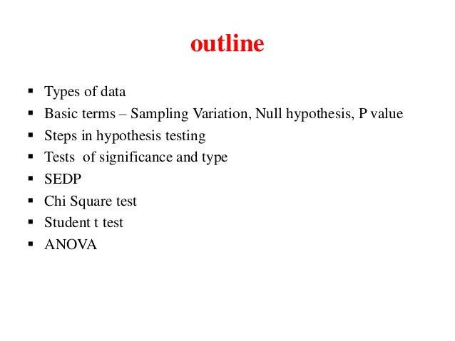 Test of significance Slide 2