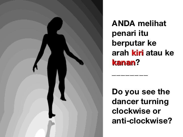 ANDA melihat penari itu berputar ke arah  kiri  atau ke  kanan ? ________ Do you see the dancer turning clockwise or anti-...