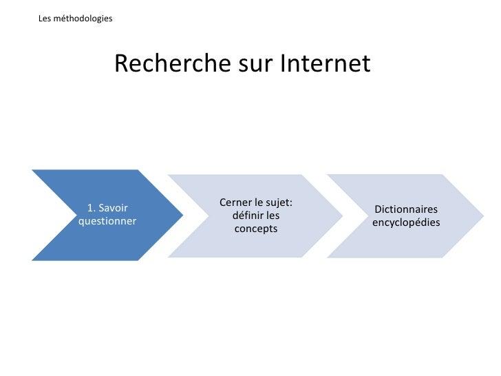 Les méthodologies<br />Recherche sur Internet<br />