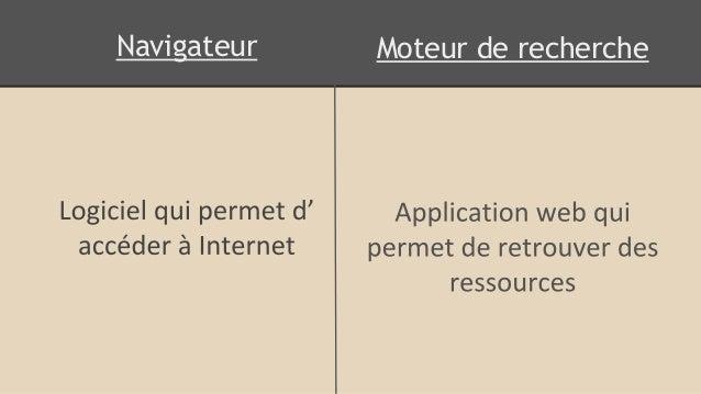 différence entre navigateur et moteur de recherche