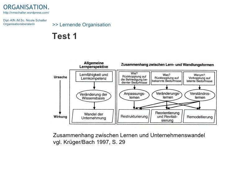 Test 1 Zusammenhang zwischen Lernen und Unternehmenswandel vgl. Krüger/Bach 1997, S. 29