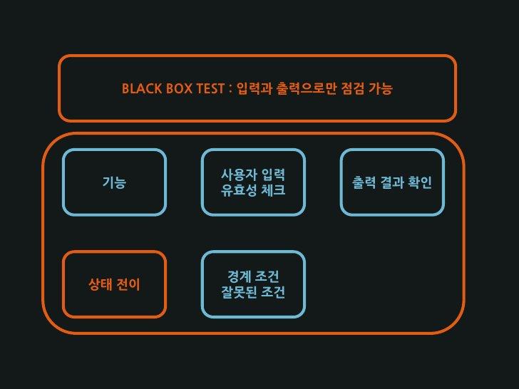 블랙 박스 + 시스템 내부             QA   의 입장               다른 시스템의 인증과 로그                     시스템            입력으로 들어   확인         ...
