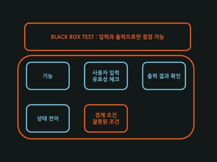 블랙 박스 + 시스템 내부                다른 시스템의 인증과 로그                     시스템            입력으로 들어   확인                      부가 정보   ...