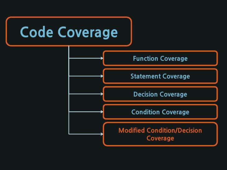 Code Pro Analytix - Java
