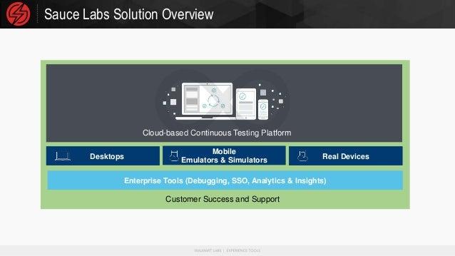Sauce Labs Solution Overview Mobile Emulators & Simulators Real DevicesDesktops Enterprise Tools (Debugging, SSO, Analytic...