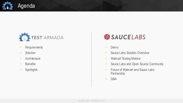 Agenda • Requirements • Solution • Architecture • Benefits • Spotlights • Demo • Sauce Labs Solution Overview • Walmart Te...