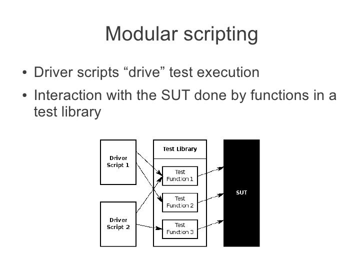 """Modular scripting●   Driver scripts """"drive"""" test execution●   Interaction with the SUT done by functions in a    test libr..."""