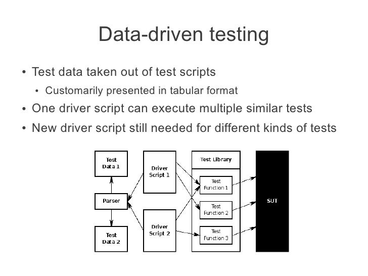 Data-driven testing●   Test data taken out of test scripts    ●   Customarily presented in tabular format●   One driver sc...