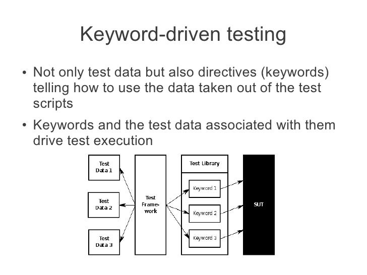 Keyword-driven testing●   Not only test data but also directives (keywords)    telling how to use the data taken out of th...