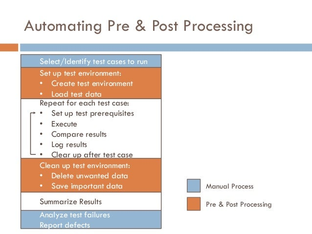 Automating Pre & Post Processing Manual Process Pre & Post Processing Select/Identify test cases to run Set up test enviro...