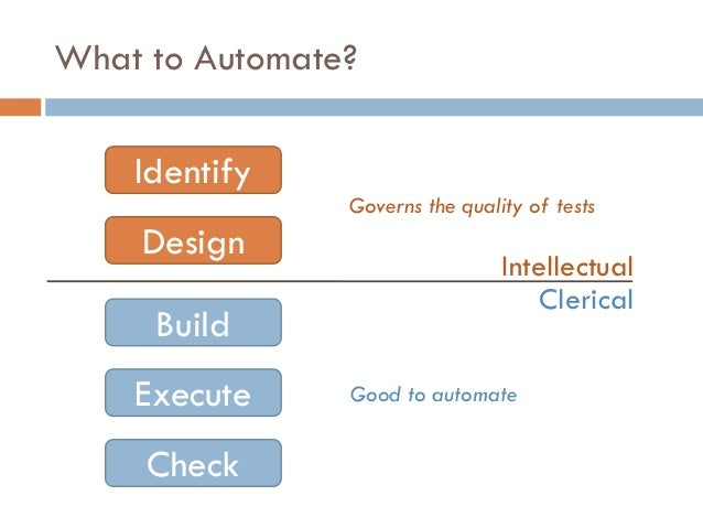 What to Automate? Identify Design Build Execute Check Governs the quality of tests Good to automate Intellectual Clerical