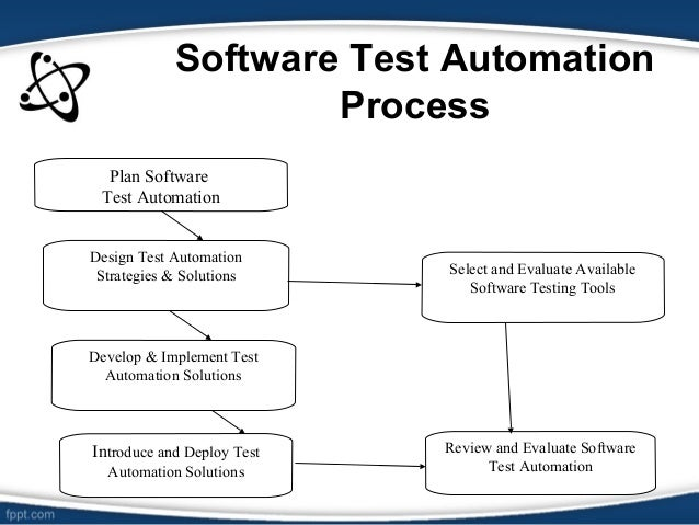 Test Automation. Trade Commodity Futures Online. Public Administration Management. Heating System Repairs Depression Icd 9 Codes. Cleaning Services Naperville Il. Technical Schools In Ohio Cpa Requirements Nj. Commercial Metal Roofs Total Health Solutions. Best College For Nursing Chula Vista Dentists. Oral Surgeons Raleigh Nc Garage Door Warranty