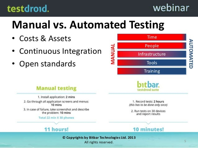 test automation as part of your mobile app development