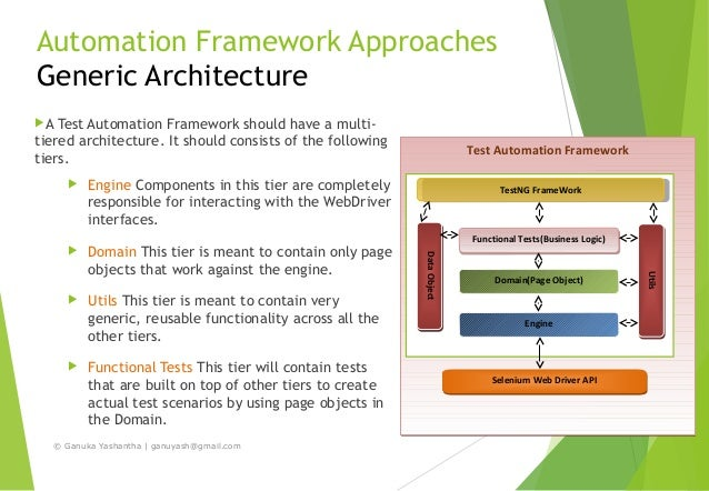 Test Automation Framework Development Introduction