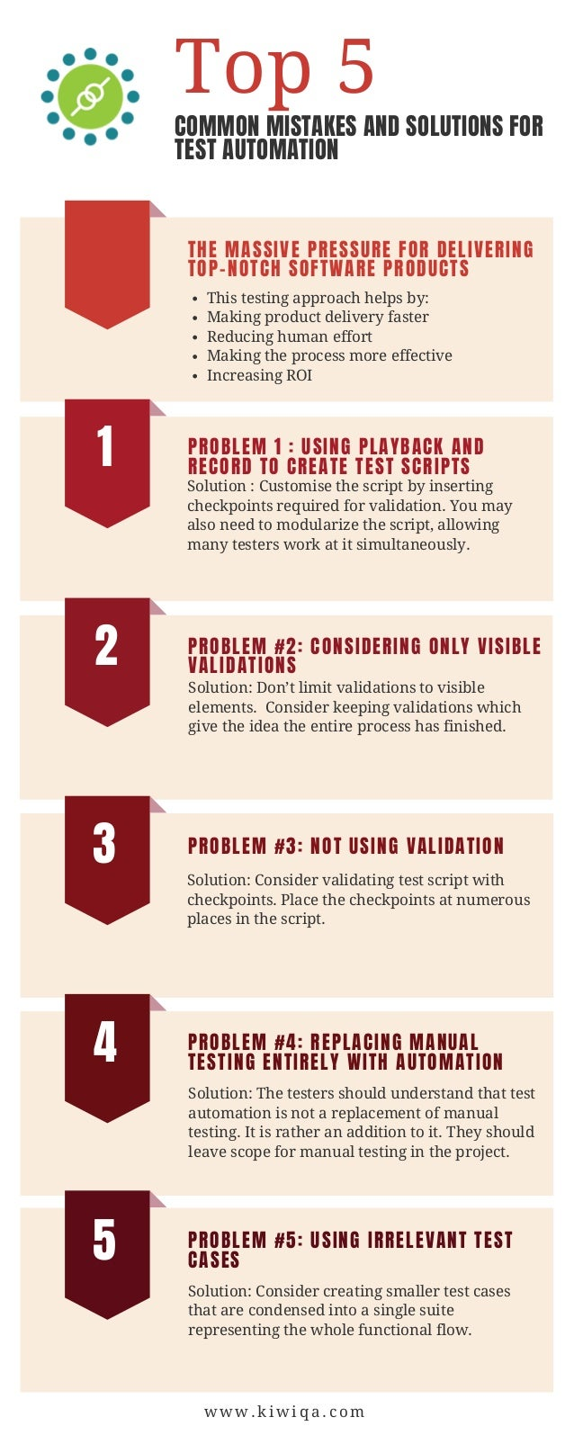 COMMON MISTAKES AND SOLUTIONS FOR TEST AUTOMATION THE MASSIVE PRESSURE FOR DELIVERING TOP-NOTCH SOFTWARE PRODUCTS This tes...