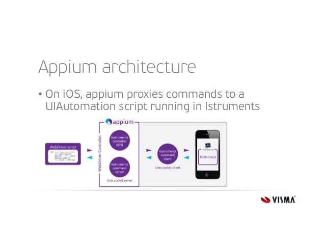 Appium architecture • On iOS, appium proxies commands to a UIAutomation script running in Istruments