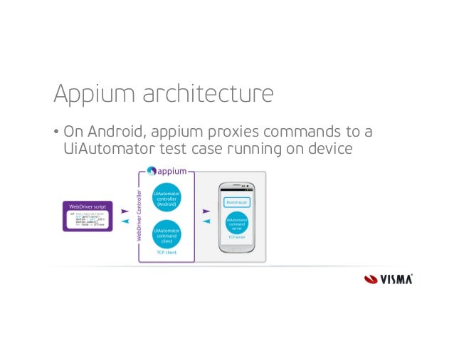 Appium architecture • On Android, appium proxies commands to a UiAutomator test case running on device