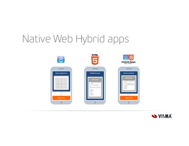 Native Web Hybrid apps