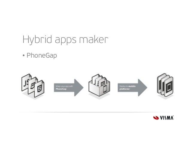 Hybrid apps maker • PhoneGap