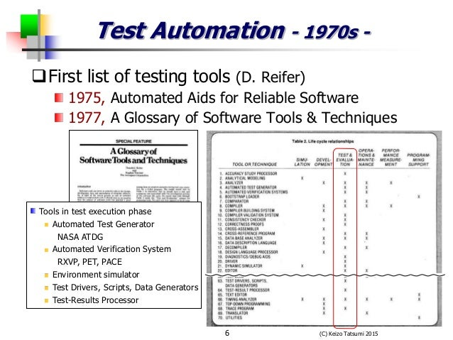 Research papers automation testing