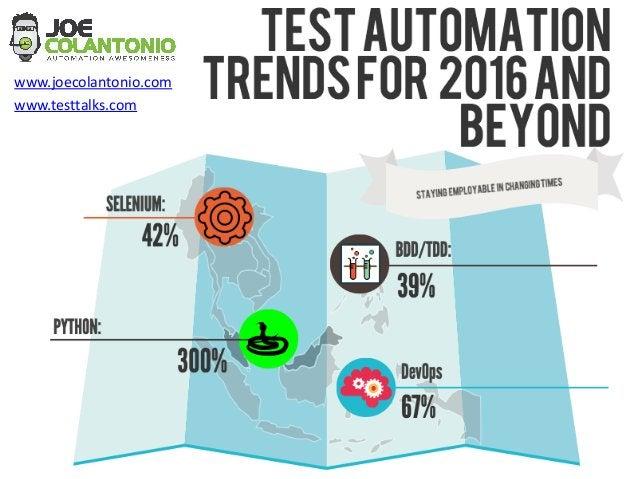 www.joecolantonio.com www.testtalks.com