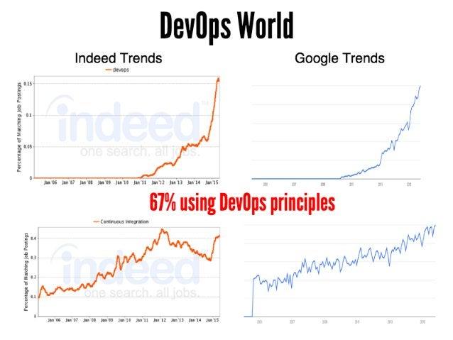 GoogledevelopedAndroidOSwhichhas1.4billionsmartphones aroundtheworld.
