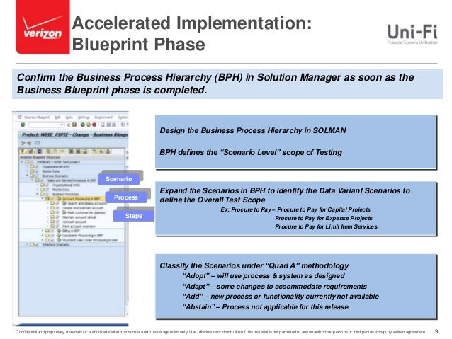 How verizon uses automation to accelerate sap projects 9 malvernweather Images