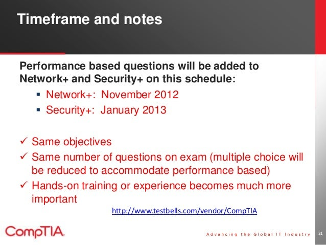 Comptia Security Guide