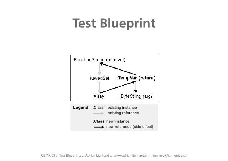 Test blueprints test blueprint malvernweather Choice Image