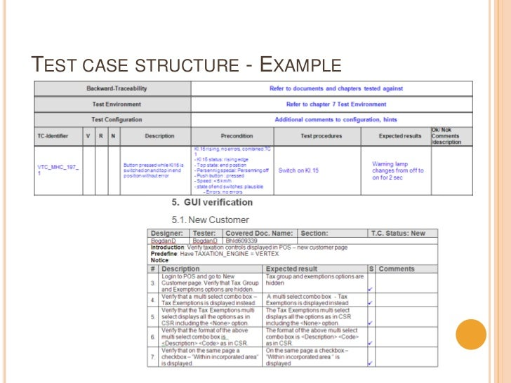 Testcase definition