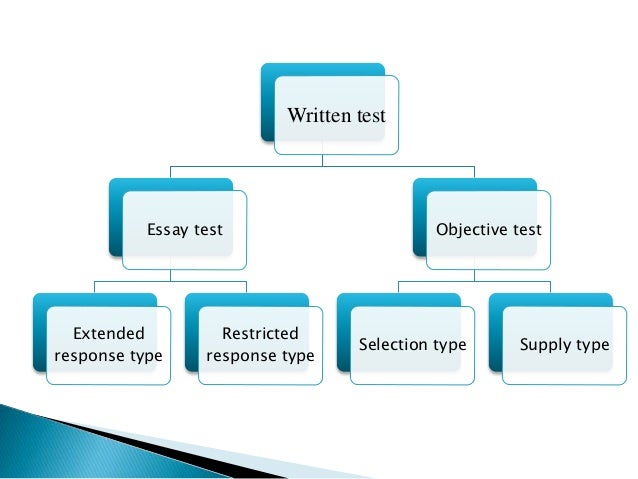 construction essay type test Preparation for your personal best – essay type examinations  the question asked breaking down the examination task planning your time rehearsing performance at  how you structure your answer is as important as what you know.