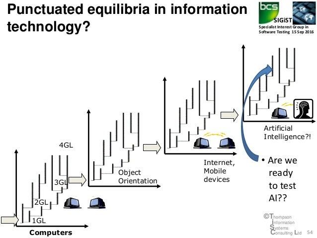 Test Data, Information, Knowledge, Wisdom: past, present